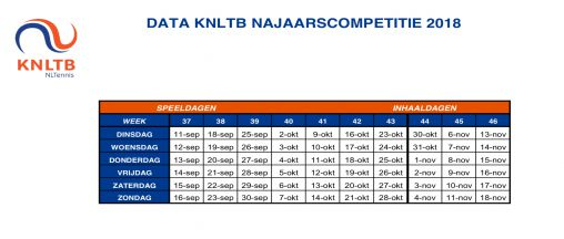 Data knltb